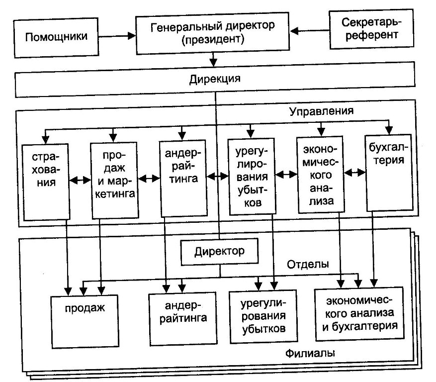Электрическая схема газели змз 406